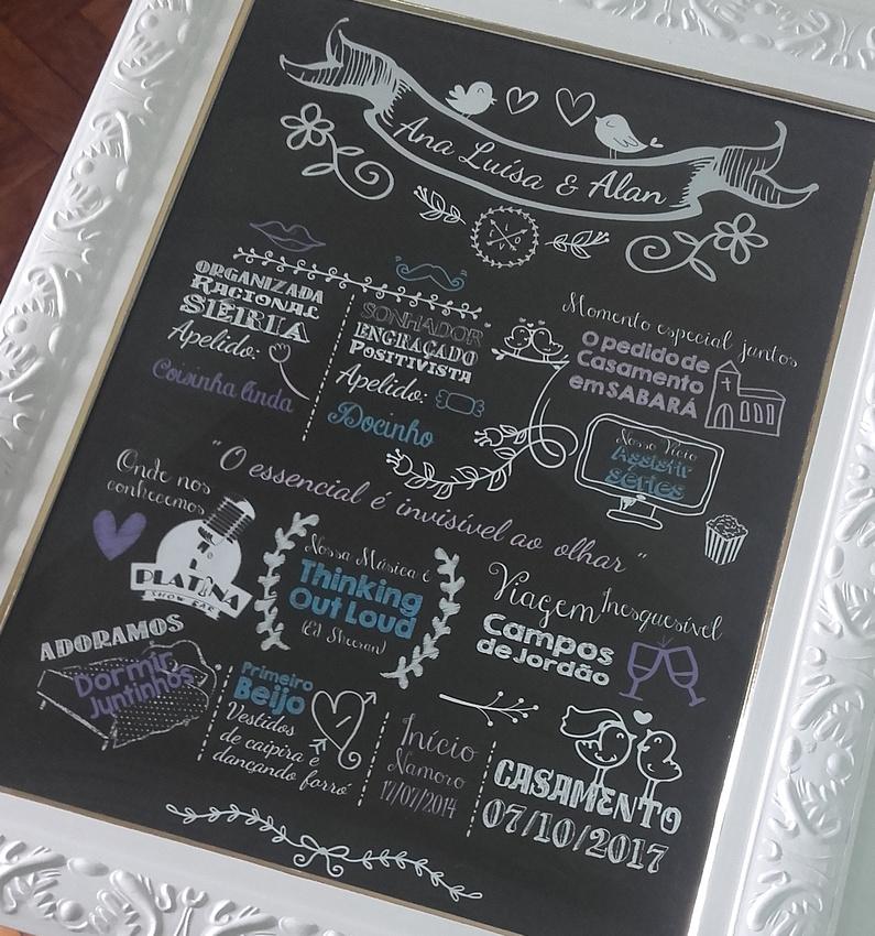 Chalckboard casamento 1